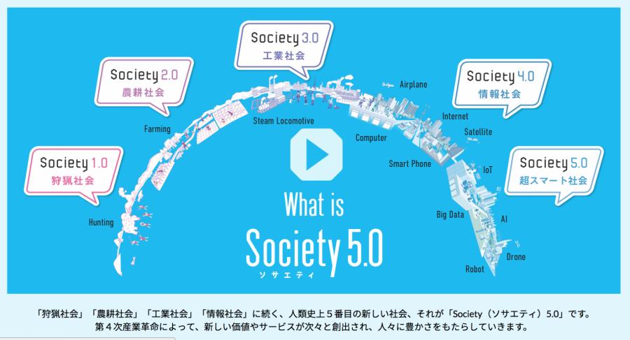 Society5.0